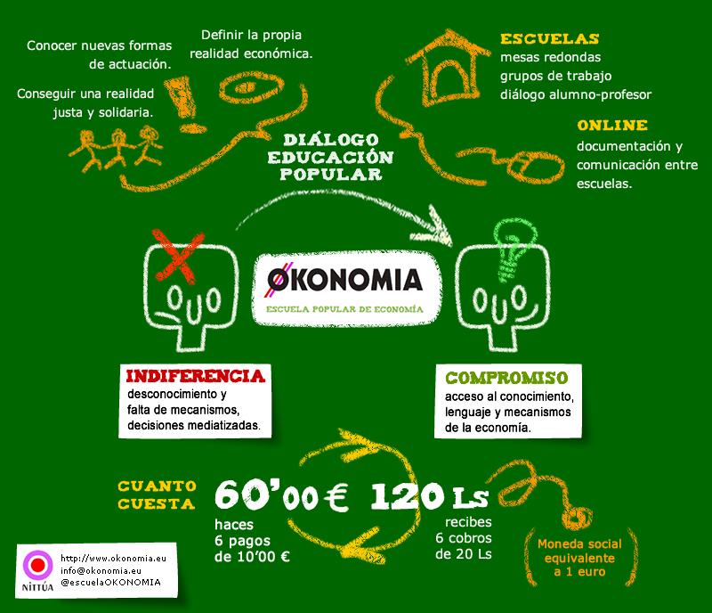 okonomia_infografia(1)