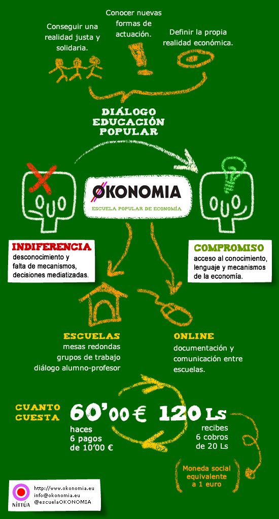 okonomia_infografia_vertical(1)